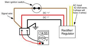 recregsignalwires.jpg