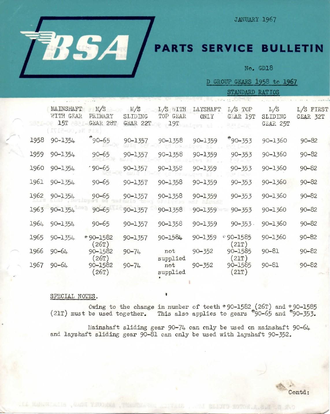 GD18-January-1968-D-group-gears-1958-19671.jpg