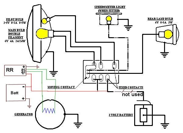 Wiring Diagram Confusion Bantam Technical Discussion Forum Rhbsabantamclub: Bsa Wiring Diagrams At Cicentre.net